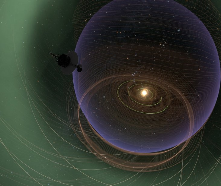 ort cloud gas giant - photo #35