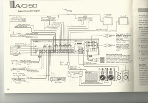 AVC-50 connection diagram