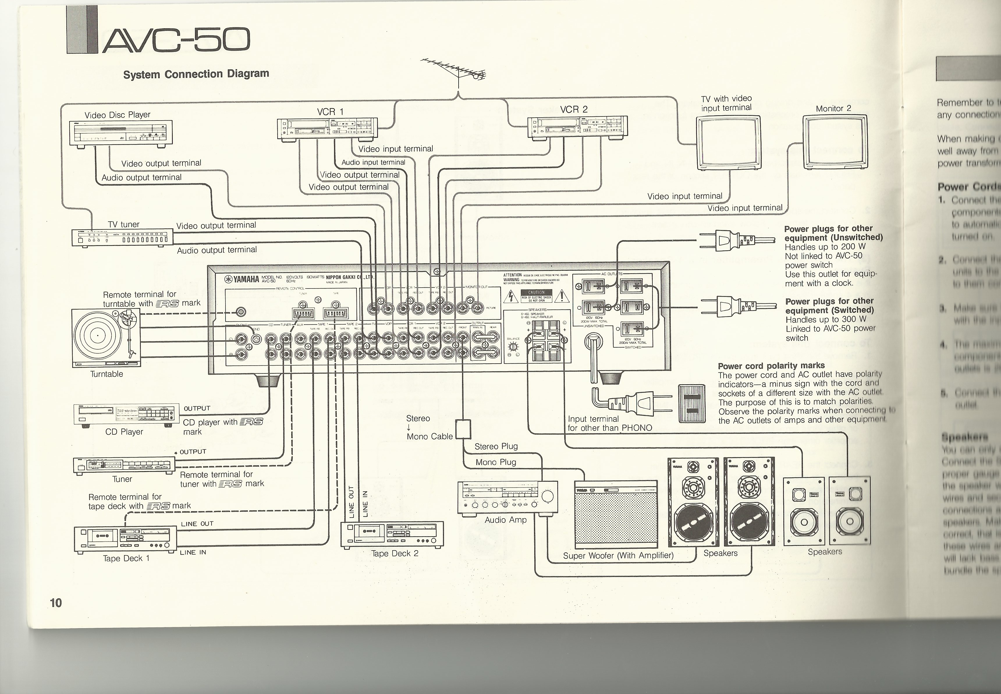 Avc 50 Connection Diagram Microcosmologist Speakerconnectiondiagramjpg A Vhs Dubbers Dream And Stereo Pre Amp Sleeper The Yamaha