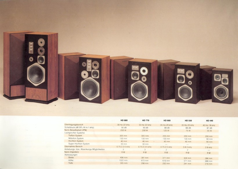 marantz HD series lineup... HD-770s are 2nd from the left